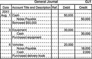 journal entries bookkeeping principles